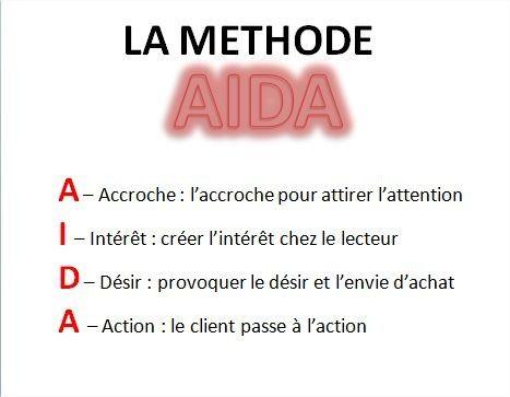 De La Methode Aida A La Methode Aidas